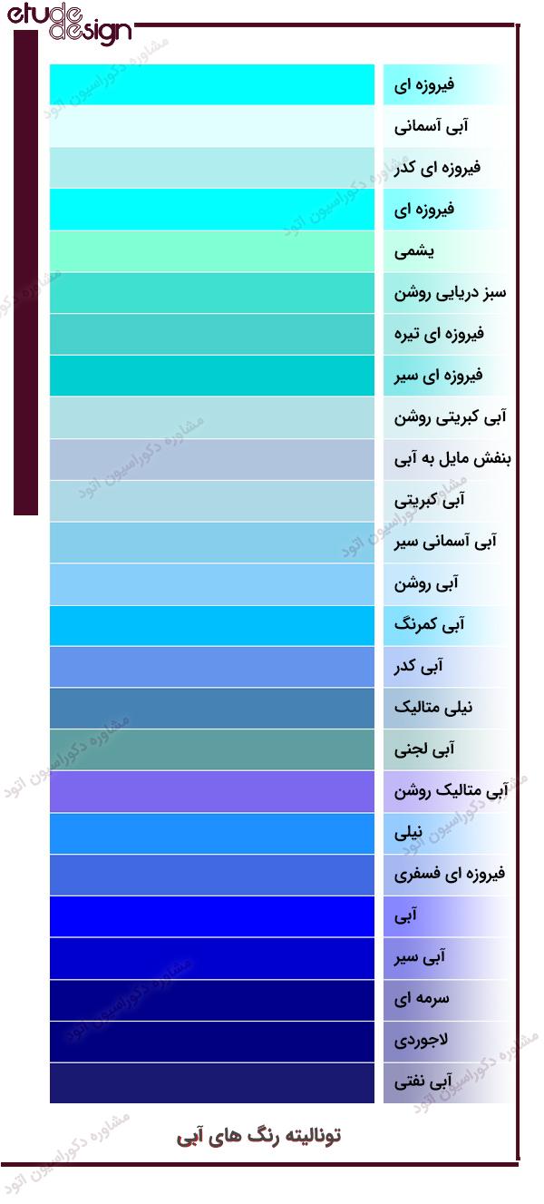 نام رنگ ها