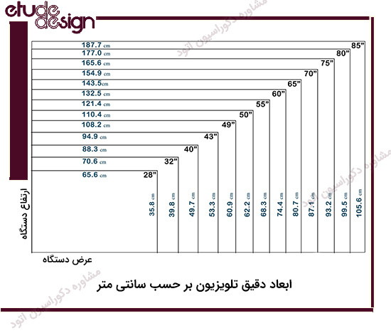 جدول ابعاد تلویزیون