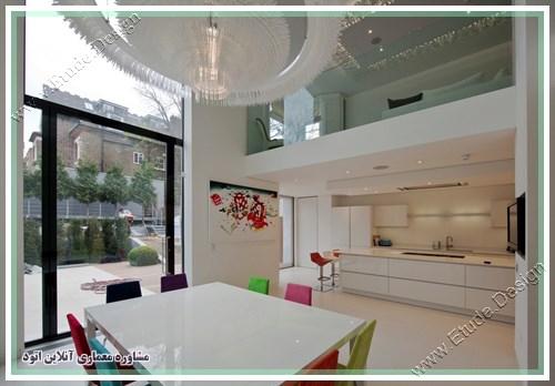 ایده دکوراسیون خانه